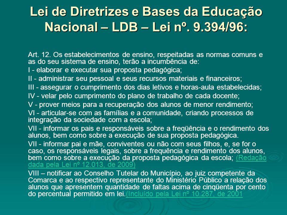 Lei de Diretrizes e Bases da Educação Nacional – LDB – Lei nº. 9.394/96: Art. 12. Os estabelecimentos de ensino, respeitadas as normas comuns e as do
