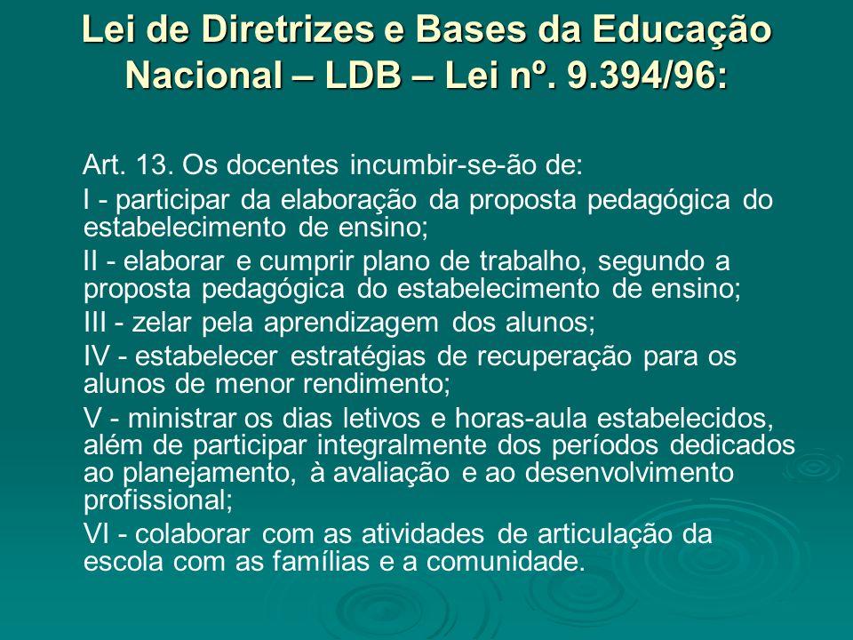 Lei de Diretrizes e Bases da Educação Nacional – LDB – Lei nº. 9.394/96: Art. 13. Os docentes incumbir-se-ão de: I - participar da elaboração da propo