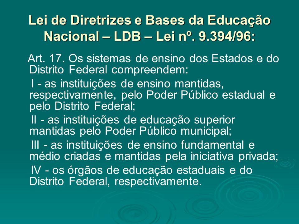 Lei de Diretrizes e Bases da Educação Nacional – LDB – Lei nº. 9.394/96: Art. 17. Os sistemas de ensino dos Estados e do Distrito Federal compreendem: