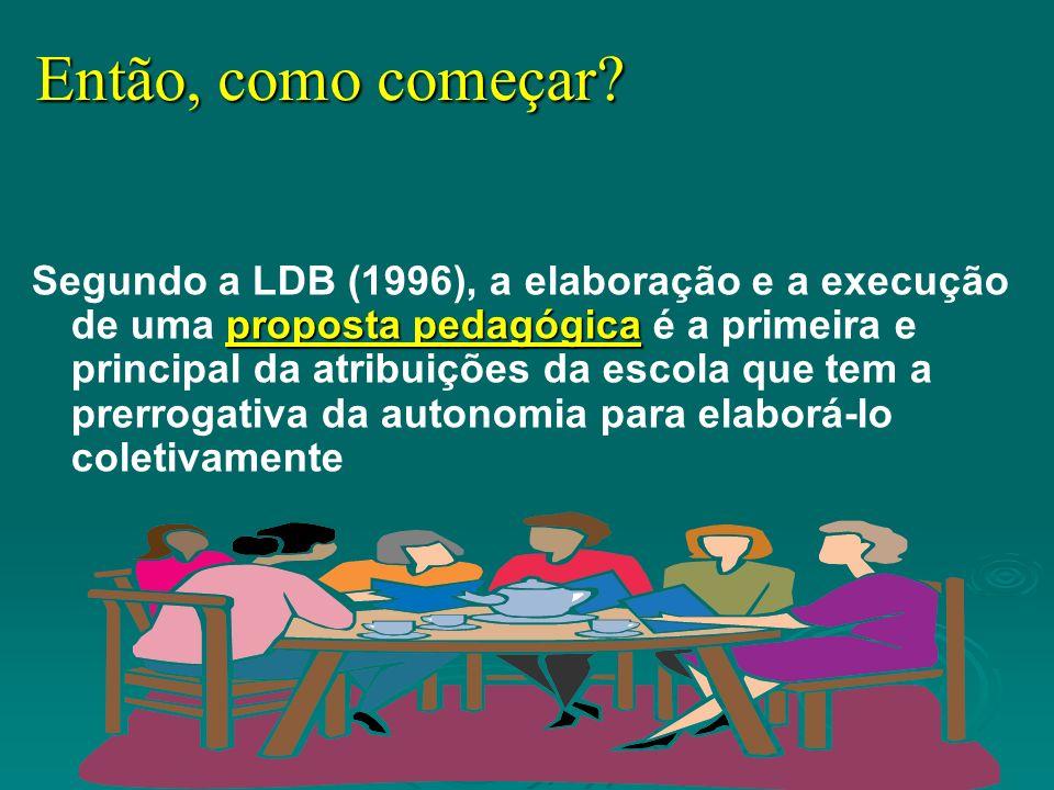Então, como começar? proposta pedagógica Segundo a LDB (1996), a elaboração e a execução de uma proposta pedagógica é a primeira e principal da atribu