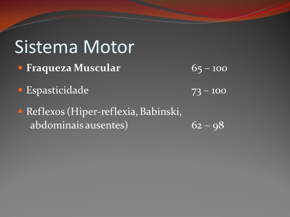 Sistema Motor Fraqueza Muscular65 – 100 Espasticidade73 – 100 Reflexos (Hiper-reflexia, Babinski, abdominais ausentes)62 – 98