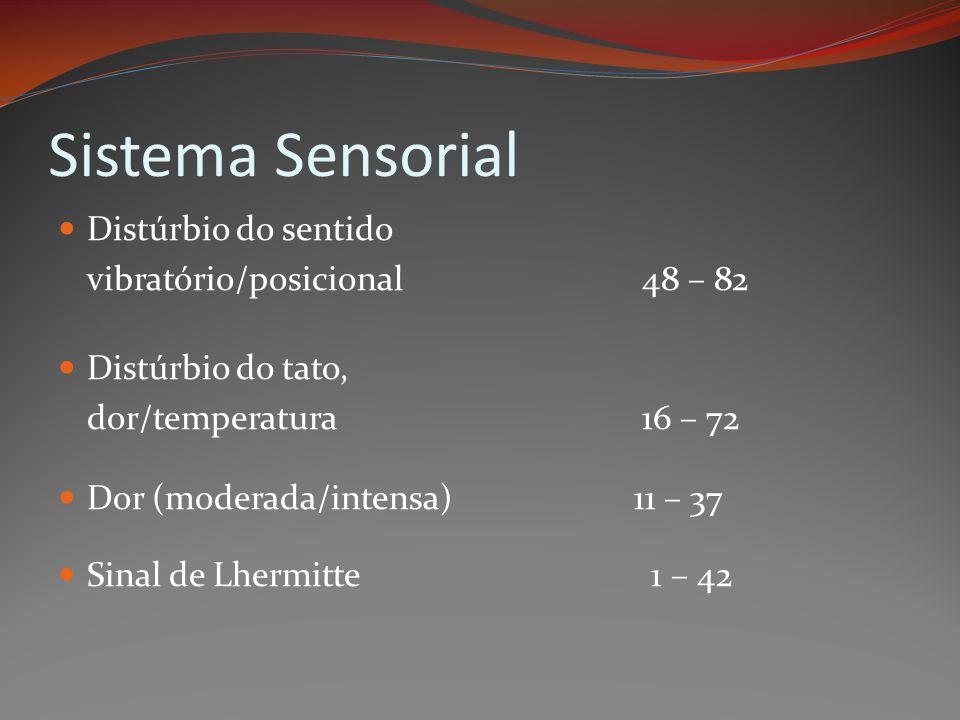 Sistema Sensorial Distúrbio do sentido vibratório/posicional 48 – 82 Distúrbio do tato, dor/temperatura 16 – 72 Dor (moderada/intensa) 11 – 37 Sinal d