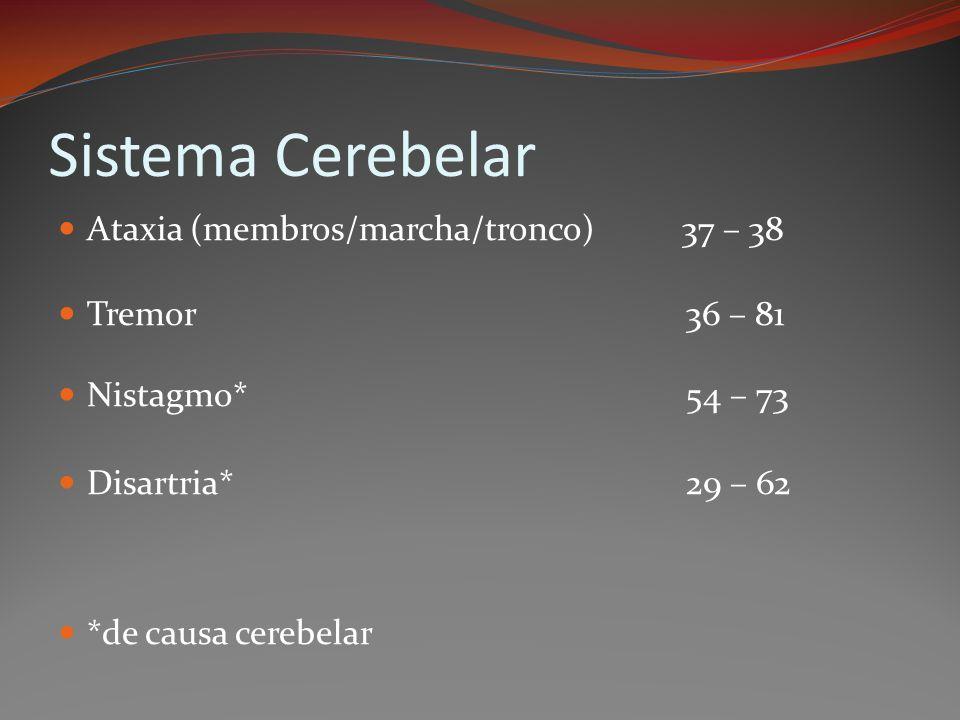 Sistema Cerebelar Ataxia (membros/marcha/tronco) 37 – 38 Tremor 36 – 81 Nistagmo* 54 – 73 Disartria* 29 – 62 *de causa cerebelar
