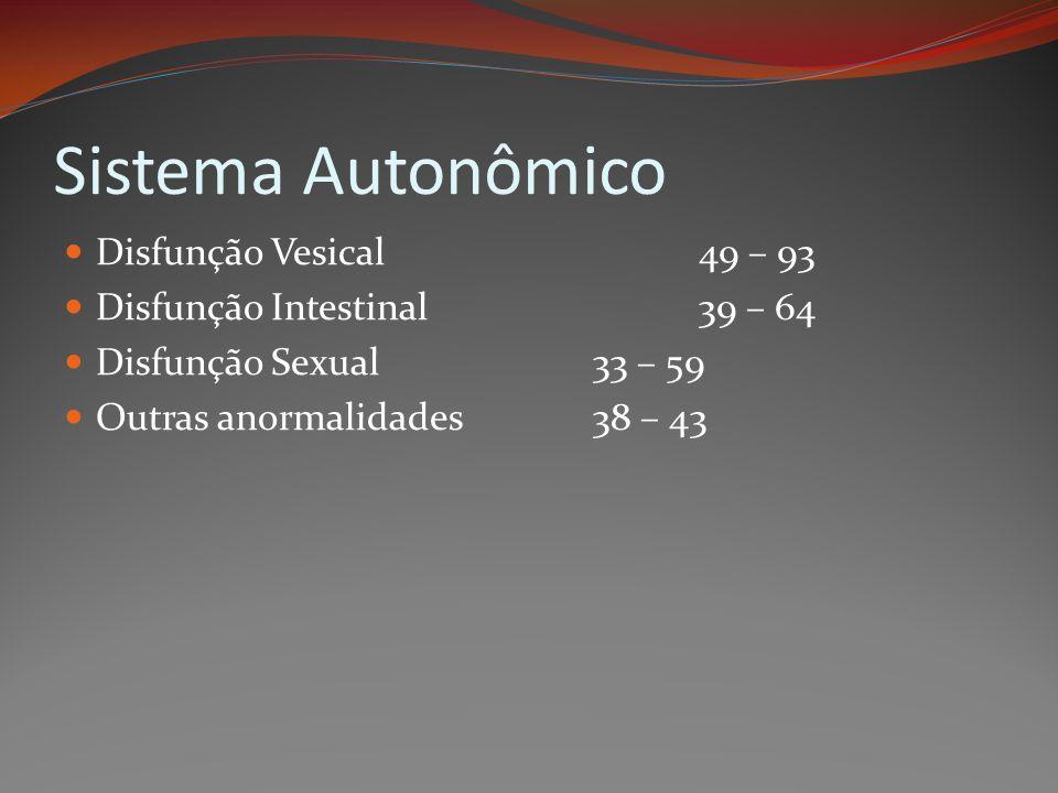 Sistema Autonômico Disfunção Vesical49 – 93 Disfunção Intestinal39 – 64 Disfunção Sexual33 – 59 Outras anormalidades38 – 43