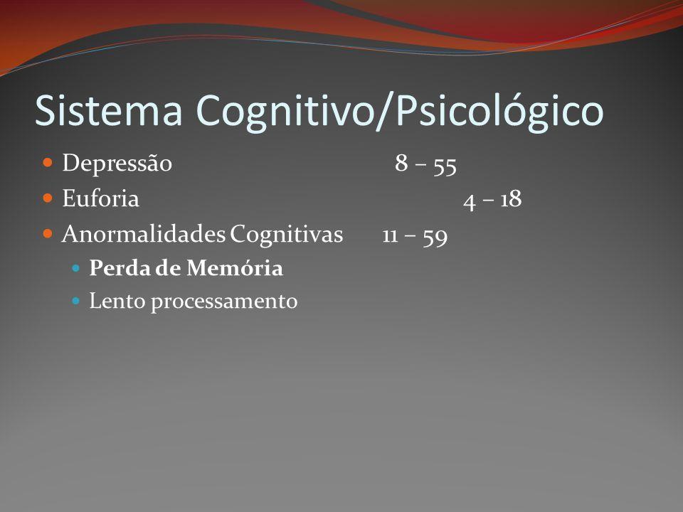 Sistema Cognitivo/Psicológico Depressão 8 – 55 Euforia 4 – 18 Anormalidades Cognitivas11 – 59 Perda de Memória Lento processamento