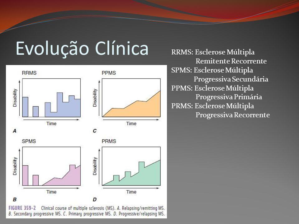 Evolução Clínica RRMS: Esclerose Múltipla Remitente Recorrente SPMS: Esclerose Múltipla Progressiva Secundária PPMS: Esclerose Múltipla Progressiva Pr