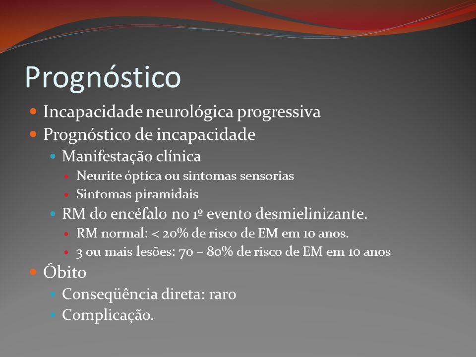 Prognóstico Incapacidade neurológica progressiva Prognóstico de incapacidade Manifestação clínica Neurite óptica ou sintomas sensorias Sintomas pirami