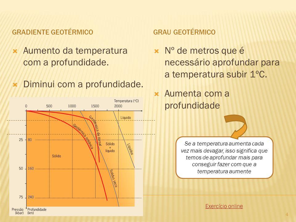 Quantificação do calor que se liberta à superfície.