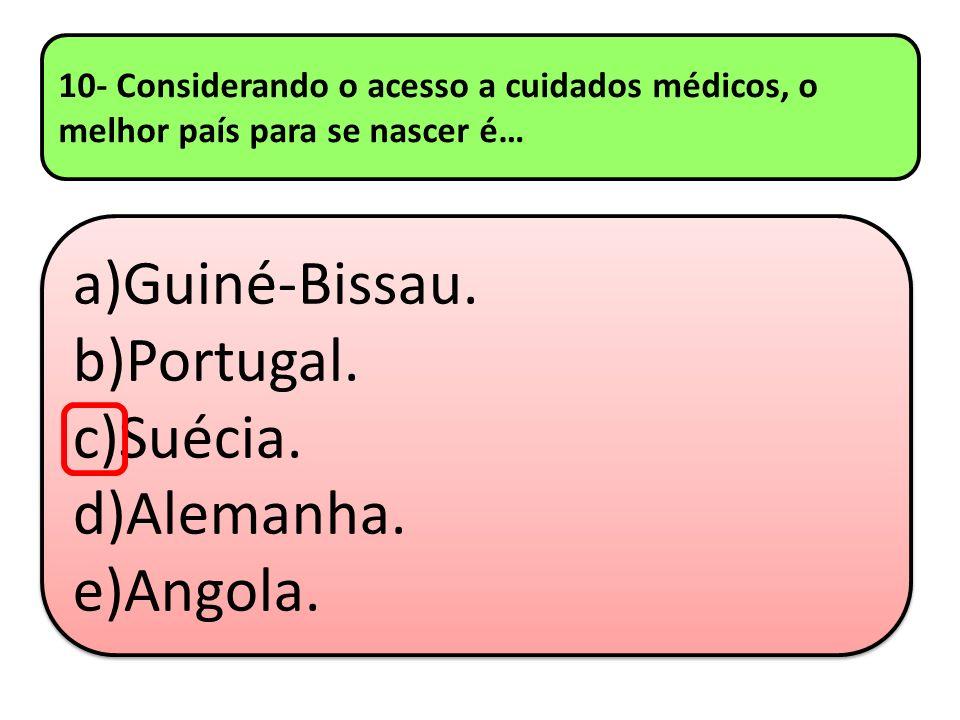 10- Considerando o acesso a cuidados médicos, o melhor país para se nascer é… a)Guiné-Bissau. b)Portugal. c)Suécia. d)Alemanha. e)Angola. a)Guiné-Biss