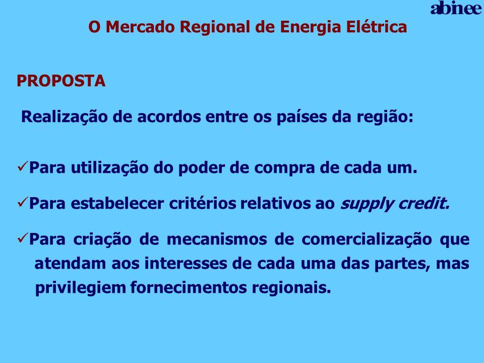 PROPOSTA Realização de acordos entre os países da região: Para utilização do poder de compra de cada um. Para estabelecer critérios relativos ao suppl