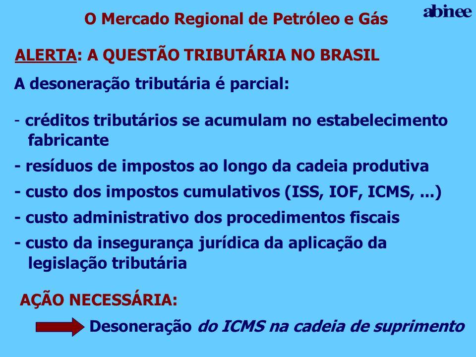 ALERTA: A QUESTÃO TRIBUTÁRIA NO BRASIL A desoneração tributária é parcial: - créditos tributários se acumulam no estabelecimento fabricante - resíduos