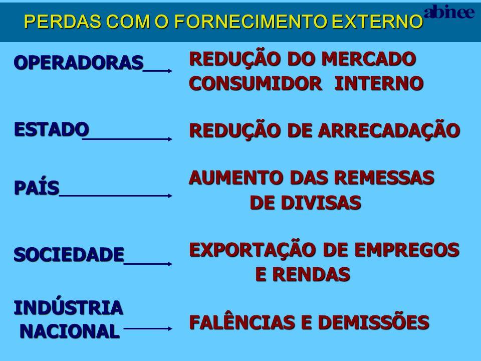 PERDAS COM O FORNECIMENTO EXTERNO PERDAS COM O FORNECIMENTO EXTERNO OPERADORASESTADOPAÍSSOCIEDADE INDÚSTRIA NACIONAL REDUÇÃO DO MERCADO CONSUMIDOR INT