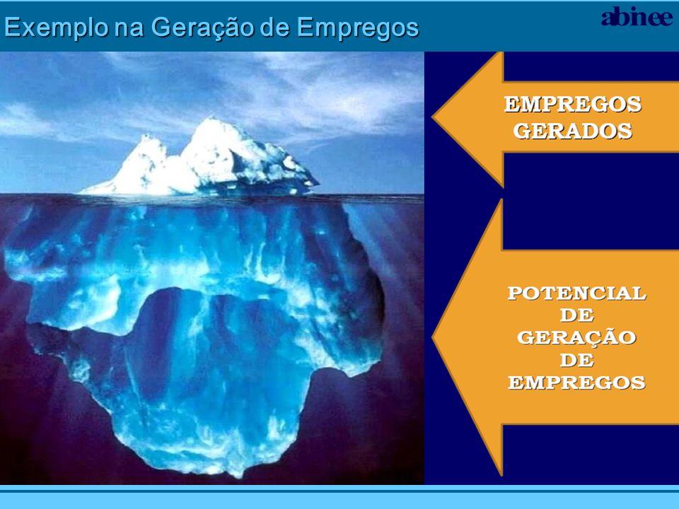 Exemplo na Geração de Empregos