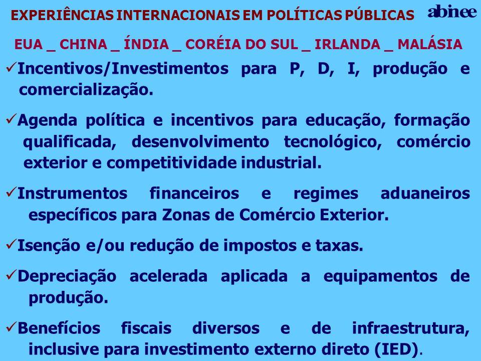 EXPERIÊNCIAS INTERNACIONAIS EM POLÍTICAS PÚBLICAS EUA _ CHINA _ ÍNDIA _ CORÉIA DO SUL _ IRLANDA _ MALÁSIA Incentivos/Investimentos para P, D, I, produ
