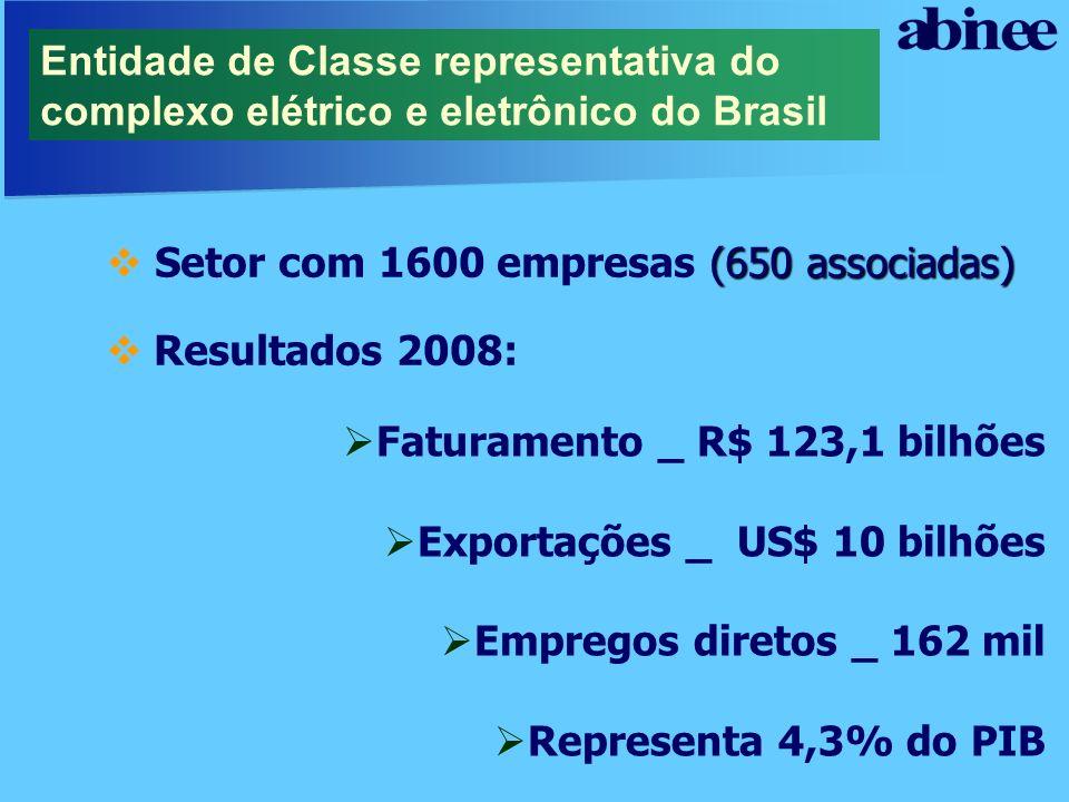 (650 associadas) Setor com 1600 empresas (650 associadas) Resultados 2008: Entidade de Classe representativa do complexo elétrico e eletrônico do Bras