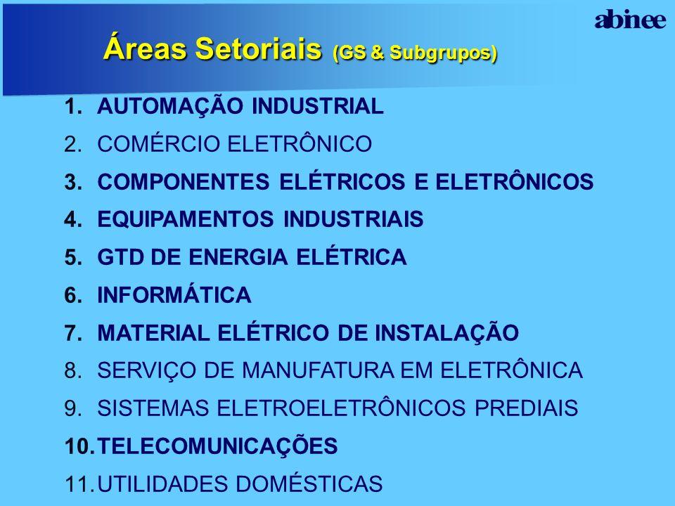 Áreas Setoriais (GS & Subgrupos) 1.AUTOMAÇÃO INDUSTRIAL 2.COMÉRCIO ELETRÔNICO 3.COMPONENTES ELÉTRICOS E ELETRÔNICOS 4.EQUIPAMENTOS INDUSTRIAIS 5.GTD D