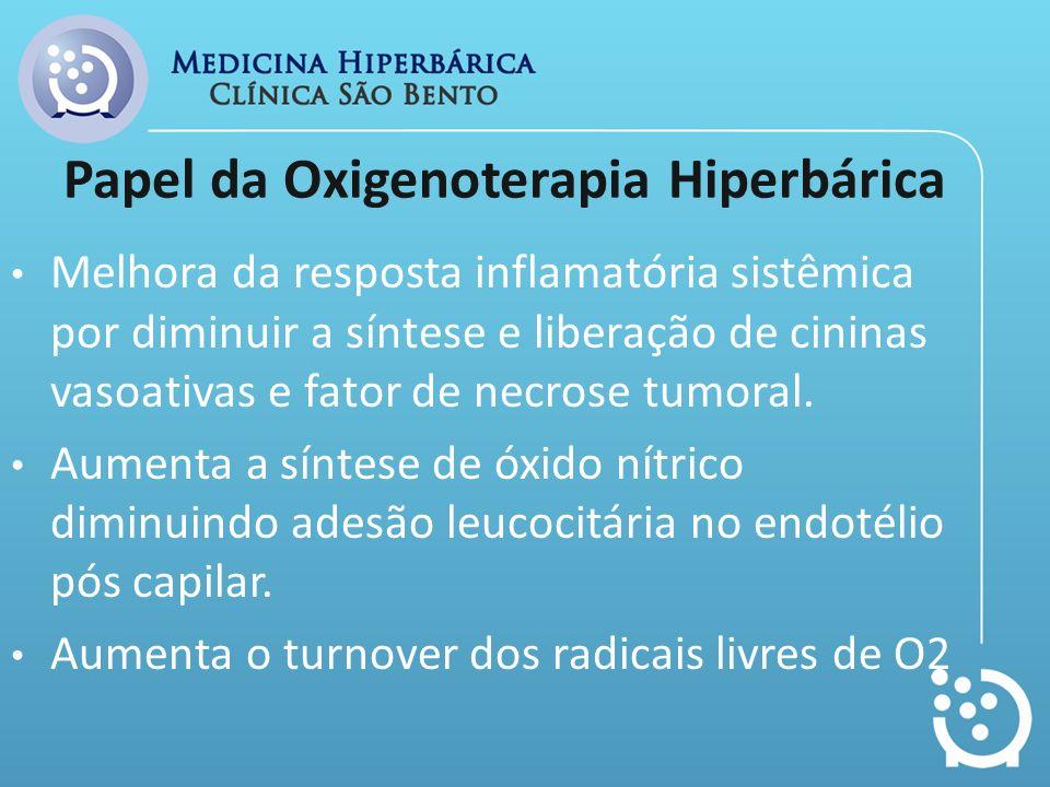 Papel da Oxigenoterapia Hiperbárica Melhora da resposta inflamatória sistêmica por diminuir a síntese e liberação de cininas vasoativas e fator de nec