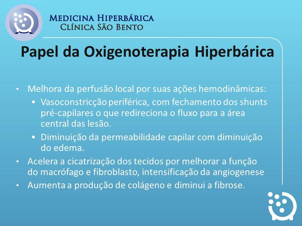 Papel da Oxigenoterapia Hiperbárica Melhora da perfusão local por suas ações hemodinâmicas: Vasoconstricção periférica, com fechamento dos shunts pré-