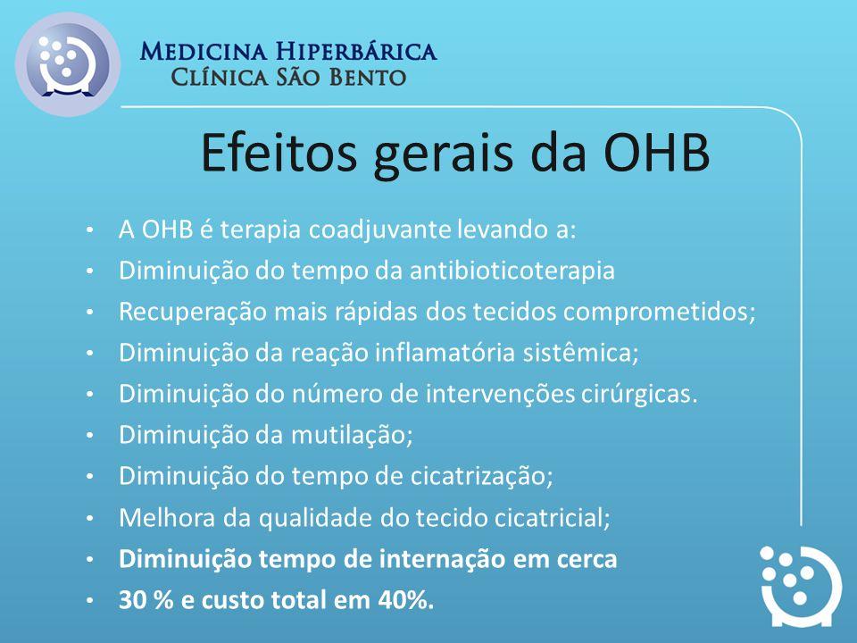 Efeitos gerais da OHB A OHB é terapia coadjuvante levando a: Diminuição do tempo da antibioticoterapia Recuperação mais rápidas dos tecidos comprometi