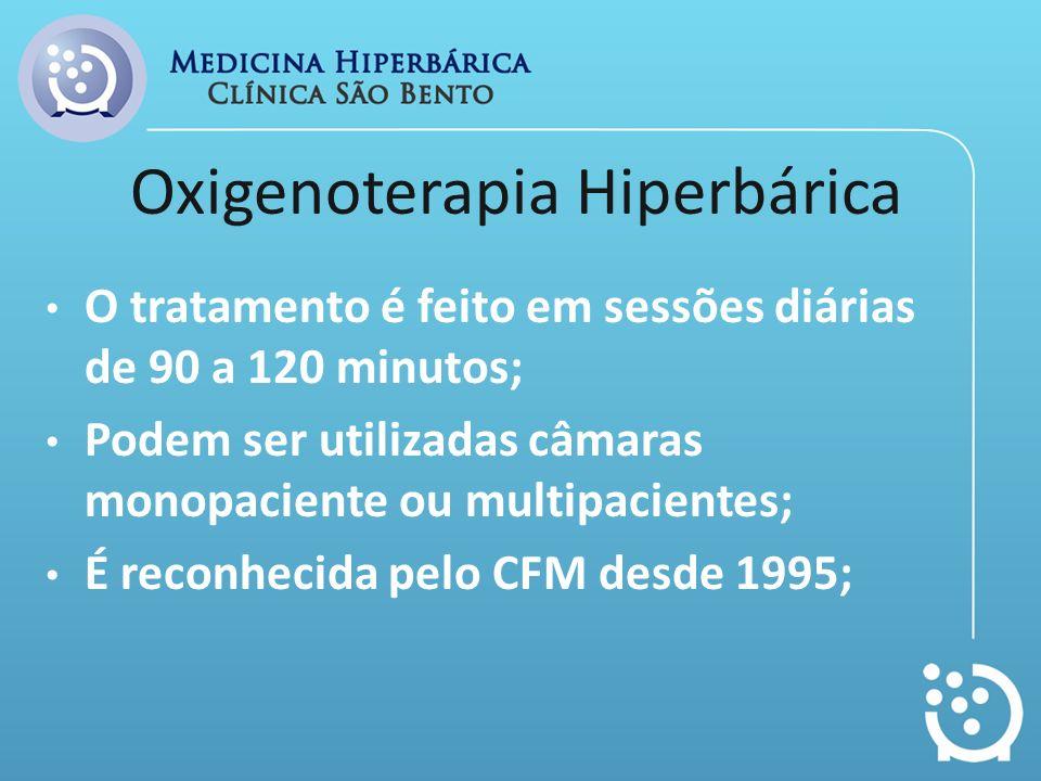 Oxigenoterapia Hiperbárica O tratamento é feito em sessões diárias de 90 a 120 minutos; Podem ser utilizadas câmaras monopaciente ou multipacientes; É