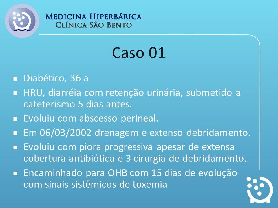 Caso 01 Diabético, 36 a HRU, diarréia com retenção urinária, submetido a cateterismo 5 dias antes. Evoluiu com abscesso perineal. Em 06/03/2002 drenag