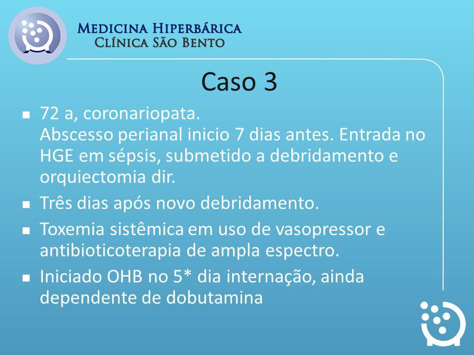 Caso 3 72 a, coronariopata. Abscesso perianal inicio 7 dias antes. Entrada no HGE em sépsis, submetido a debridamento e orquiectomia dir. Três dias ap