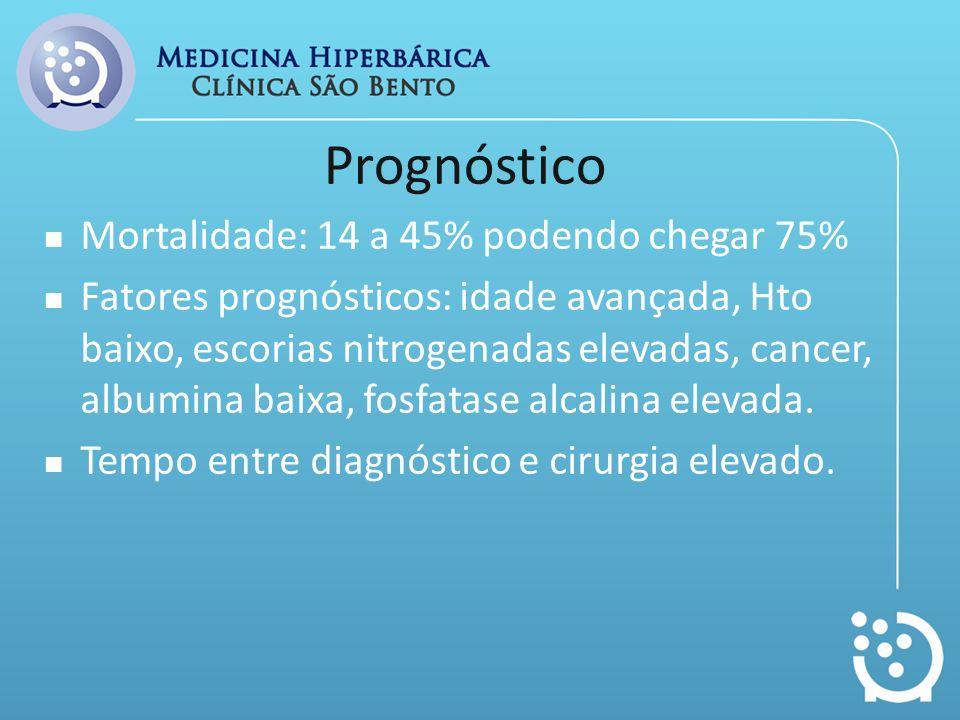 Prognóstico Mortalidade: 14 a 45% podendo chegar 75% Fatores prognósticos: idade avançada, Hto baixo, escorias nitrogenadas elevadas, cancer, albumina