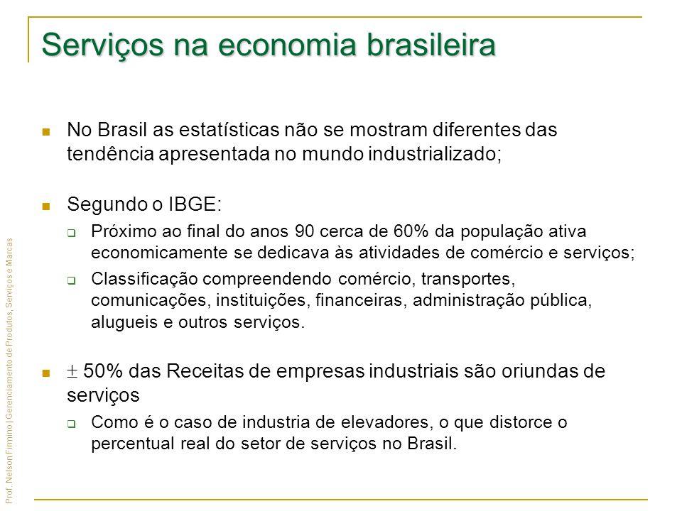 Prof. Nelson Firmino | Gerenciamento de Produtos, Serviços e Marcas Serviços na economia brasileira No Brasil as estatísticas não se mostram diferente