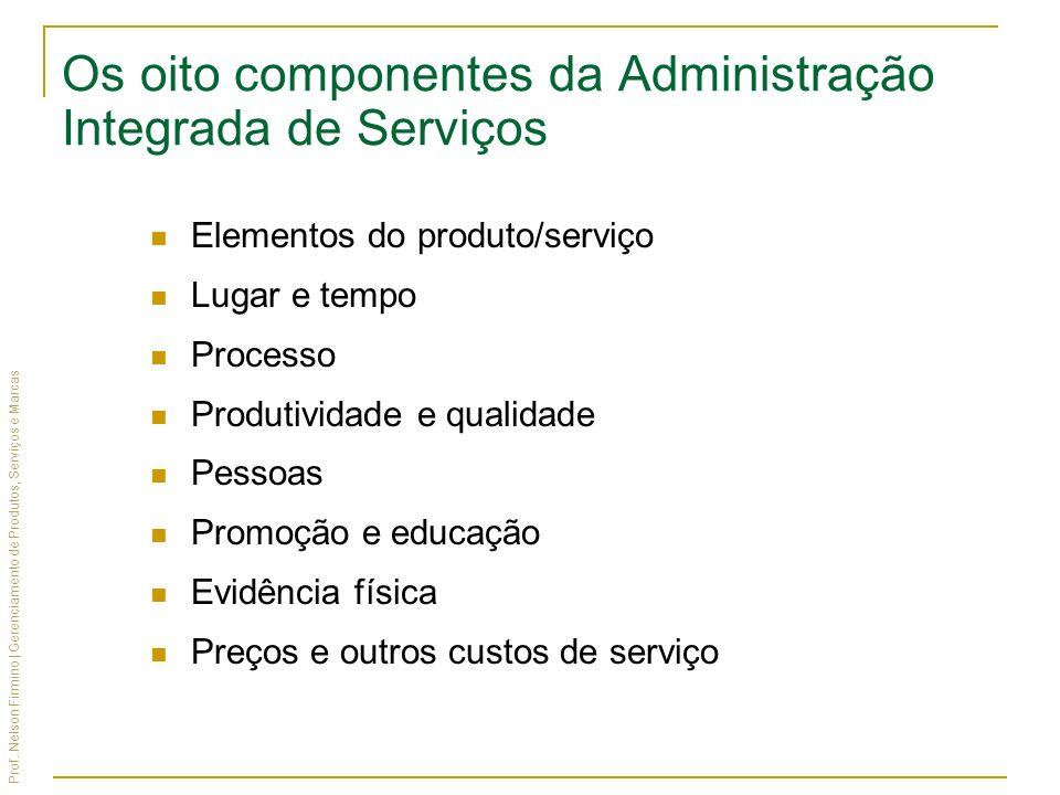 Prof. Nelson Firmino | Gerenciamento de Produtos, Serviços e Marcas Os oito componentes da Administração Integrada de Serviços Elementos do produto/se