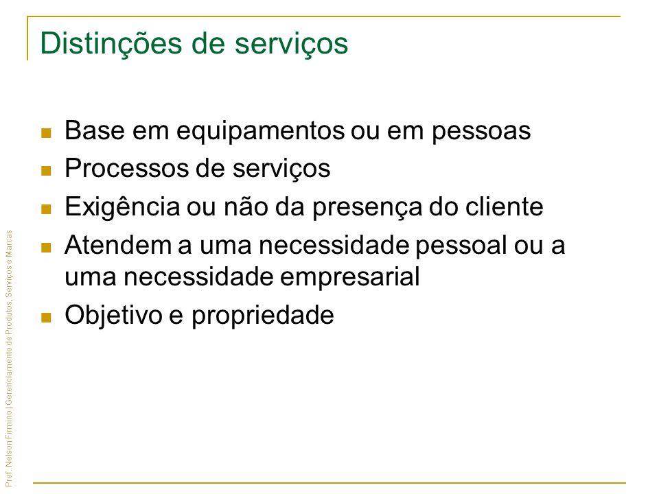 Prof. Nelson Firmino | Gerenciamento de Produtos, Serviços e Marcas Distinções de serviços Base em equipamentos ou em pessoas Processos de serviços Ex