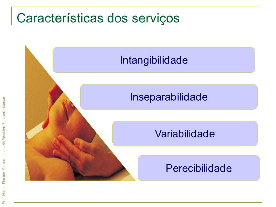 Prof. Nelson Firmino | Gerenciamento de Produtos, Serviços e Marcas Intangibilidade Inseparabilidade Variabilidade Perecibilidade Características dos