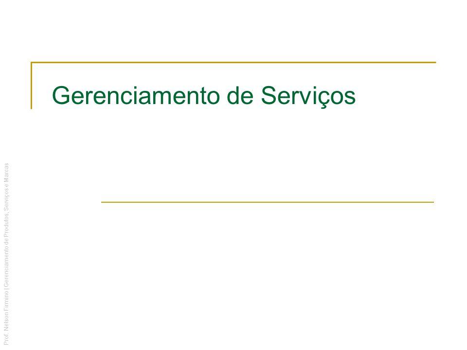 Prof. Nelson Firmino | Gerenciamento de Produtos, Serviços e Marcas Gerenciamento de Serviços