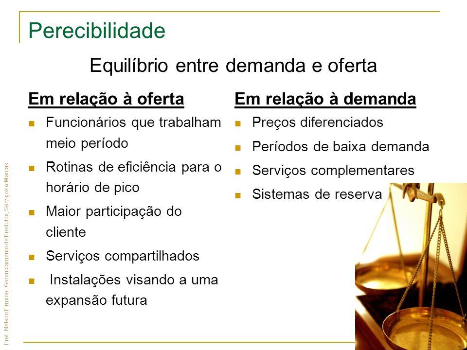 Prof. Nelson Firmino | Gerenciamento de Produtos, Serviços e Marcas Perecibilidade Em relação à demanda Preços diferenciados Períodos de baixa demanda