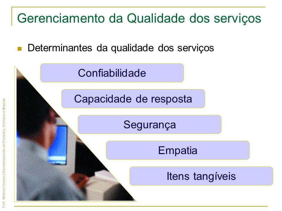 Prof. Nelson Firmino | Gerenciamento de Produtos, Serviços e Marcas Confiabilidade Capacidade de resposta Segurança Empatia Itens tangíveis Gerenciame