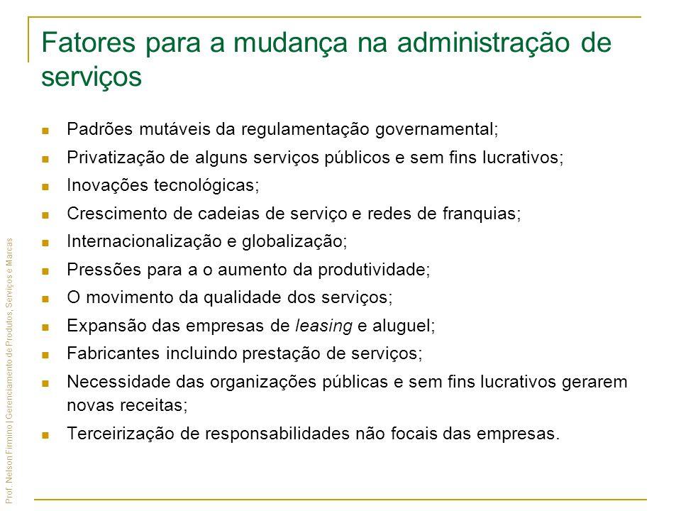 Prof. Nelson Firmino | Gerenciamento de Produtos, Serviços e Marcas Padrões mutáveis da regulamentação governamental; Privatização de alguns serviços