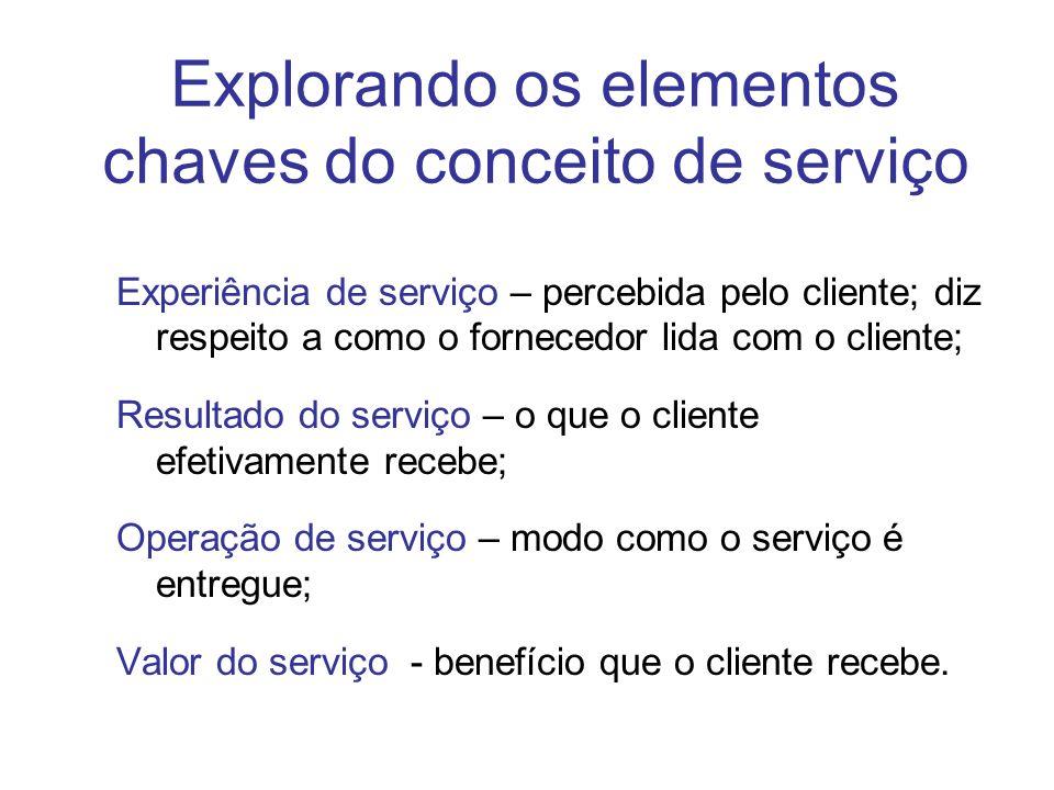 Explorando os elementos chaves do conceito de serviço Experiência de serviço – percebida pelo cliente; diz respeito a como o fornecedor lida com o cli