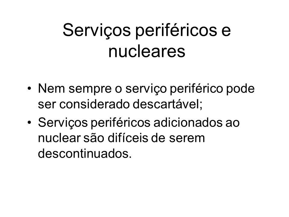 Serviços periféricos e nucleares Nem sempre o serviço periférico pode ser considerado descartável; Serviços periféricos adicionados ao nuclear são dif