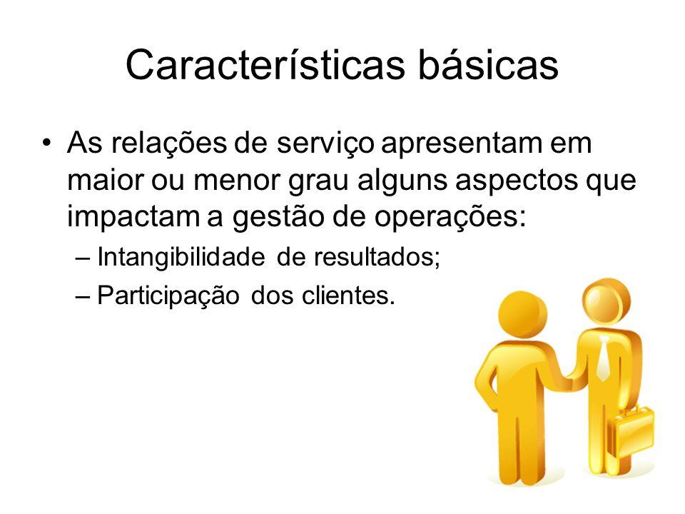 Características básicas As relações de serviço apresentam em maior ou menor grau alguns aspectos que impactam a gestão de operações: –Intangibilidade
