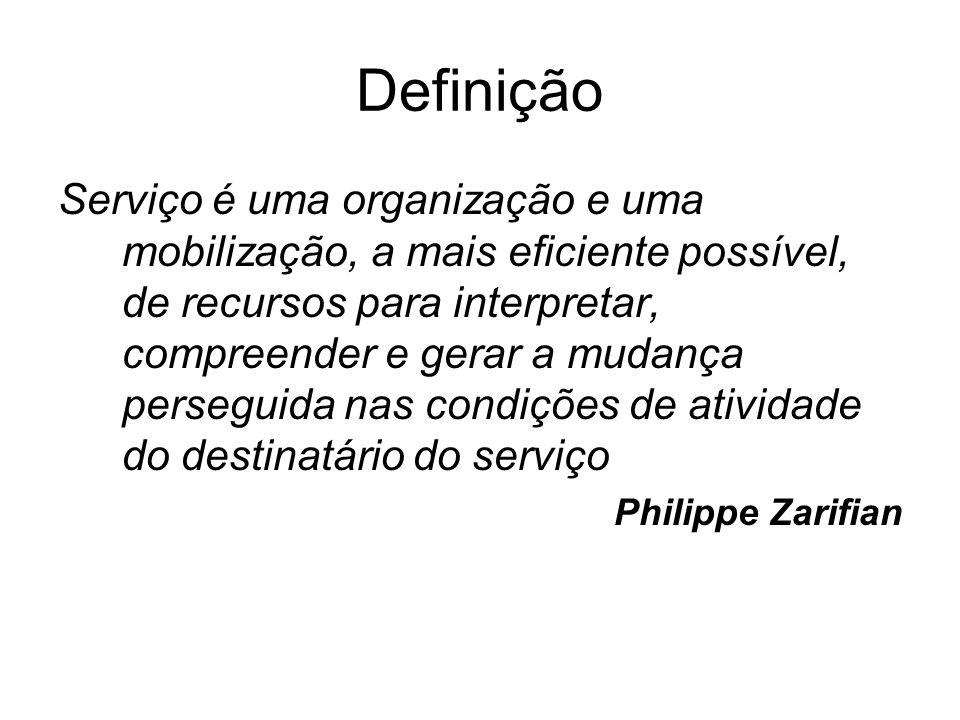 Definição Serviço é uma organização e uma mobilização, a mais eficiente possível, de recursos para interpretar, compreender e gerar a mudança persegui