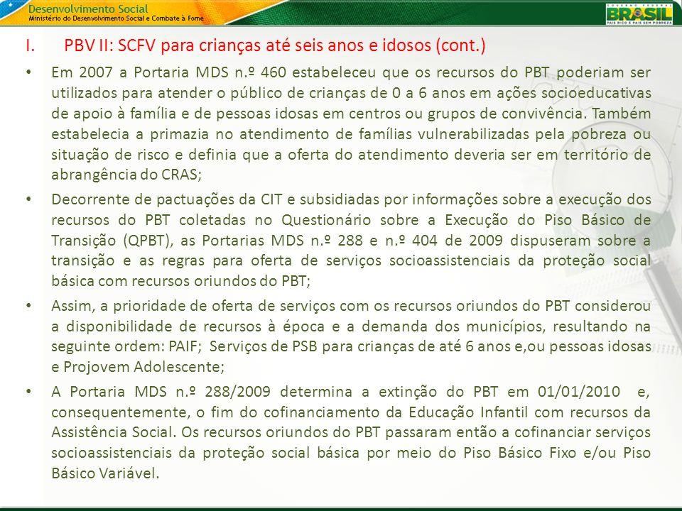 I.PBV II: SCFV para crianças até seis anos e idosos (cont.) Em 2007 a Portaria MDS n.º 460 estabeleceu que os recursos do PBT poderiam ser utilizados