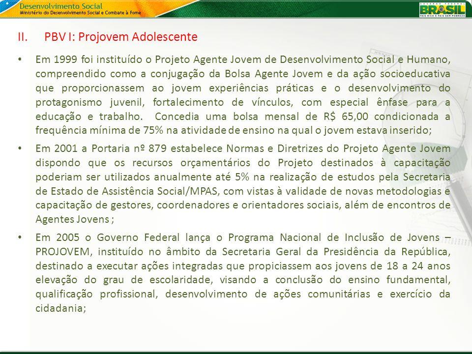 II.PBV I: Projovem Adolescente Em 1999 foi instituído o Projeto Agente Jovem de Desenvolvimento Social e Humano, compreendido como a conjugação da Bol