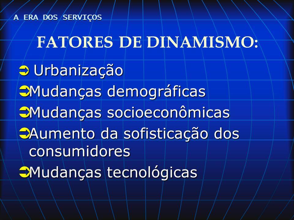 NO BRASIL 60% Lucratividade operacional Produção Distribuição dos bens Maximização do valor da empresa Tomada de decisões A ERA DOS SERVIÇOS