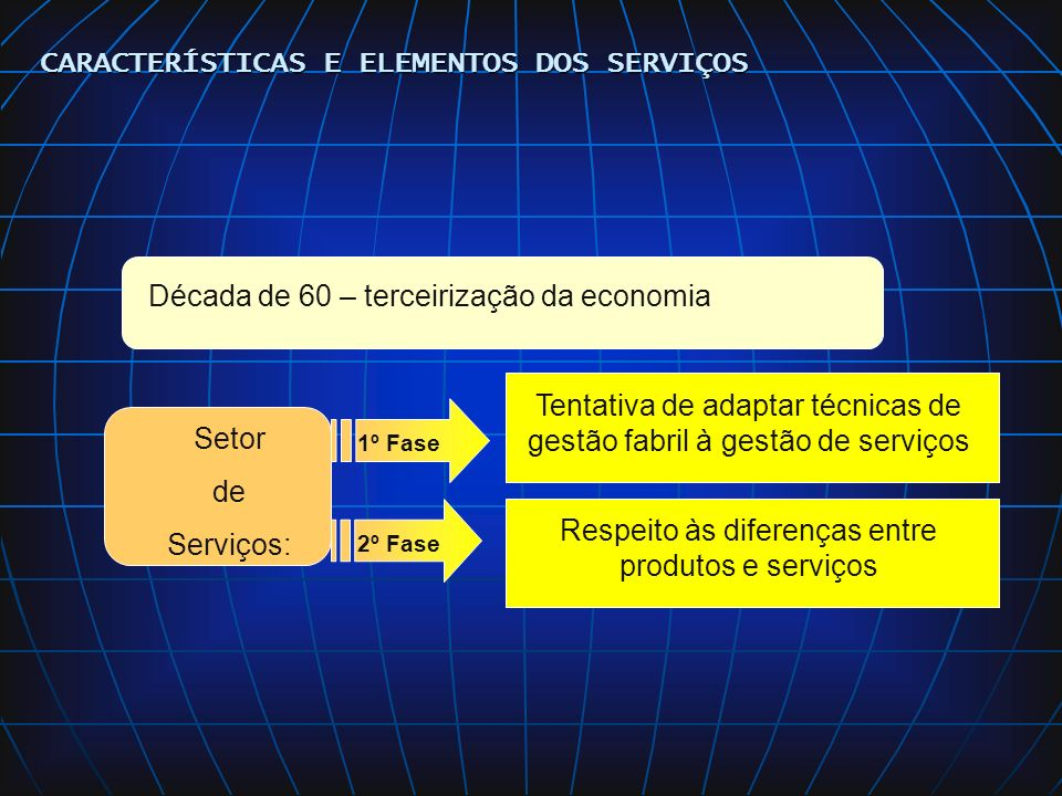 FALÁCIA DA DIVISÃO SERVIÇOS-PRODUTOS 1.