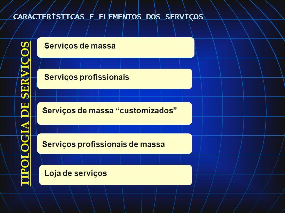 CONCEITO DE SERVIÇOS ELEMENTOS Experiência do serviço Resultado da prestação do serviço Operação do serviço Valor do serviço CARACTERÍSTICAS E ELEMENTOS DOS SERVIÇOS