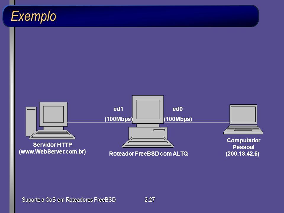 Suporte a QoS em Roteadores FreeBSD2.27 Exemplo Roteador FreeBSD com ALTQ ed0 (100Mbps) ed1 (100Mbps) Computador Pessoal Servidor HTTP (200.18.42.6) (