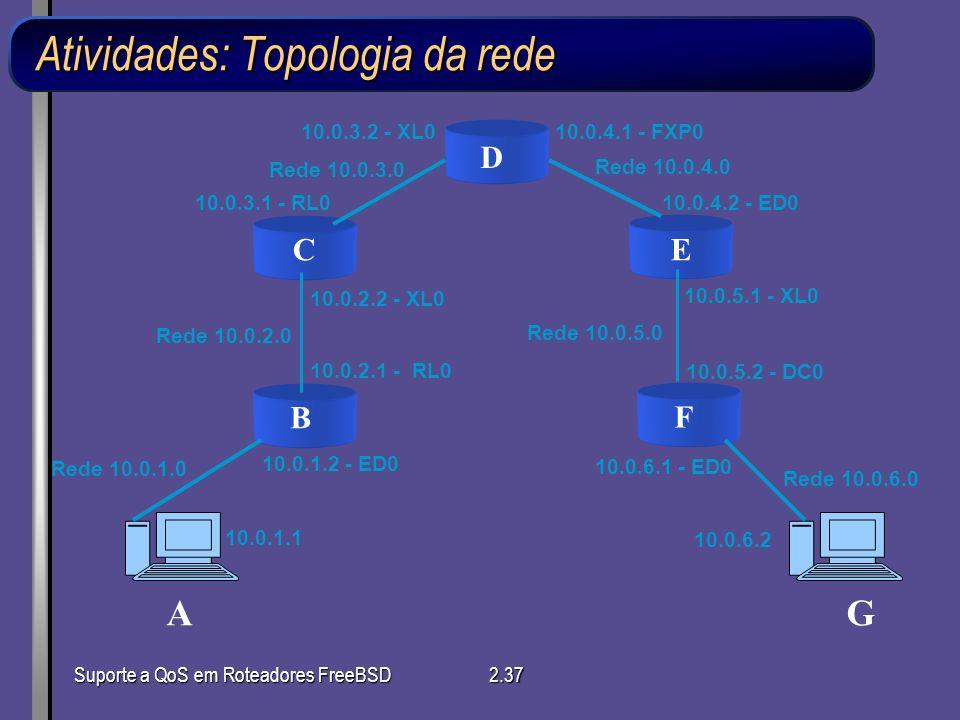 Suporte a QoS em Roteadores FreeBSD2.37 Atividades: Topologia da rede AG 10.0.1.2 - ED0 Rede 10.0.2.0 10.0.2.1 - RL0 10.0.2.2 - XL0 10.0.6.2 B C Rede