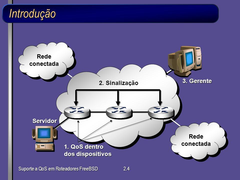Suporte a QoS em Roteadores FreeBSD2.4 Introdução 3. Gerente Rede conectada Servidor 2. Sinalização 1. QoS dentro dos dispositivos