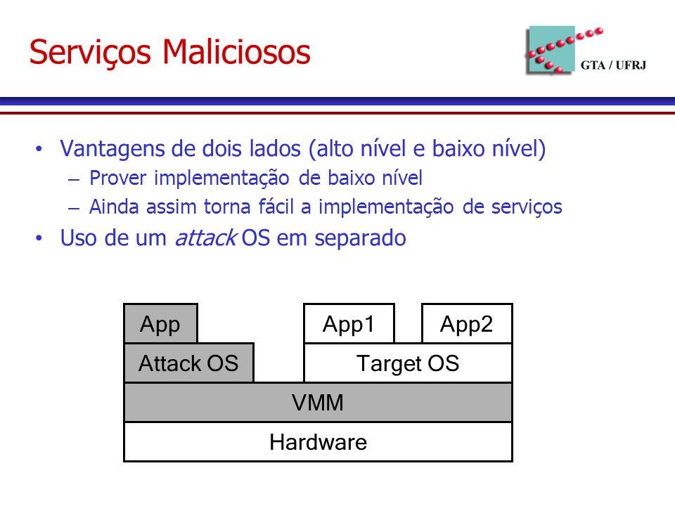 Serviços Maliciosos Vantagens de dois lados (alto nível e baixo nível) – Prover implementação de baixo nível – Ainda assim torna fácil a implementação de serviços Uso de um attack OS em separado Hardware Target OS App1App2 VMM Attack OS App