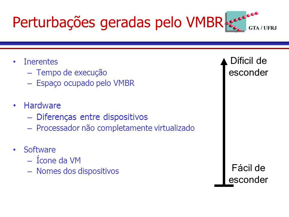 Perturbações geradas pelo VMBR Inerentes – Tempo de execução – Espaço ocupado pelo VMBR Hardware – Diferenças entre dispositivos – Processador não completamente virtualizado Software – Ícone da VM – Nomes dos dispositivos Fácil de esconder Díficil de esconder