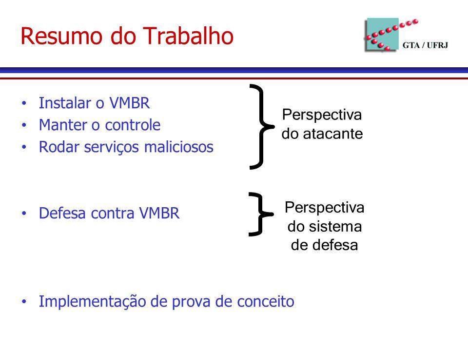 Resumo do Trabalho Instalar o VMBR Manter o controle Rodar serviços maliciosos Defesa contra VMBR Implementação de prova de conceito Perspectiva do atacante Perspectiva do sistema de defesa